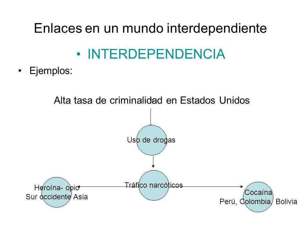 Enlaces en un mundo interdependiente INTERDEPENDENCIA Ejemplos: Alta tasa de criminalidad en Estados Unidos Uso de drogas Tráfico narcóticos Heroína-