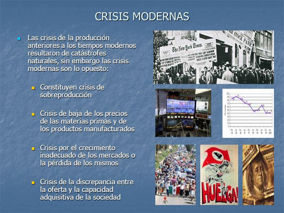 CRISIS MODERNAS Las crisis de la producción anteriores a los tiempos modernos resultaron de catástrofes naturales, sin embargo las crisis modernas son