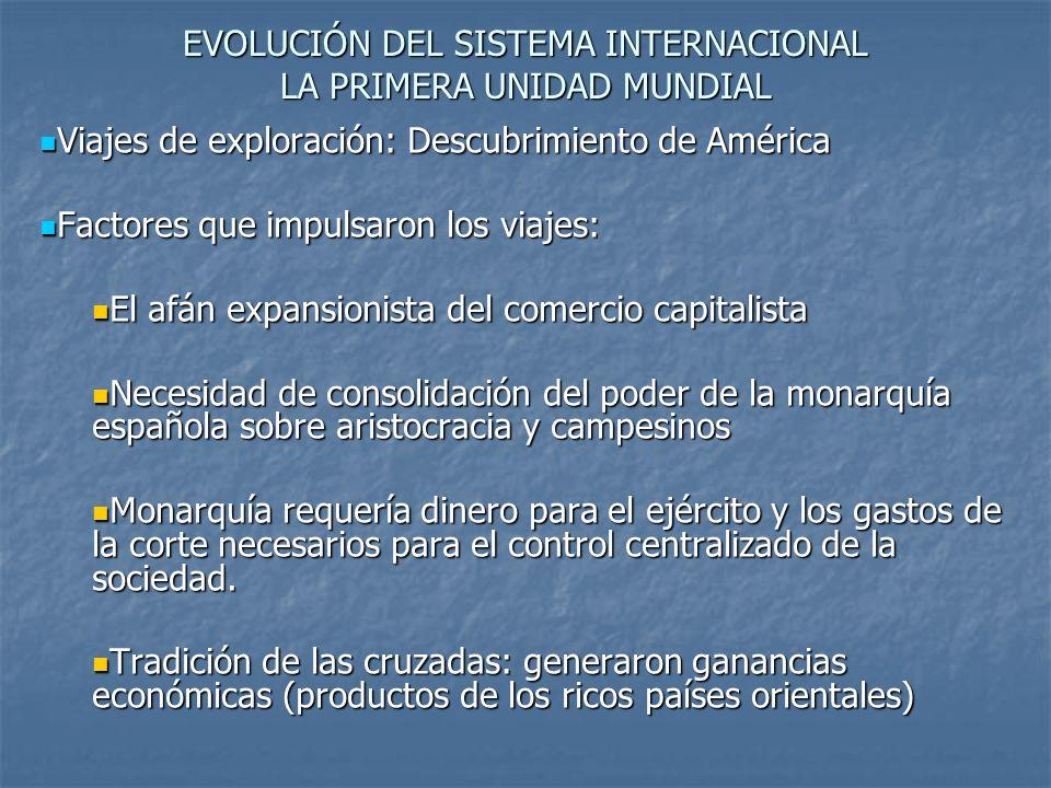 EVOLUCIÓN DEL SISTEMA INTERNACIONAL LA PRIMERA UNIDAD MUNDIAL Viajes de exploración: Descubrimiento de América Viajes de exploración: Descubrimiento d
