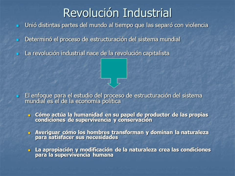 Revolución Industrial Unió distintas partes del mundo al tiempo que las separó con violencia Unió distintas partes del mundo al tiempo que las separó
