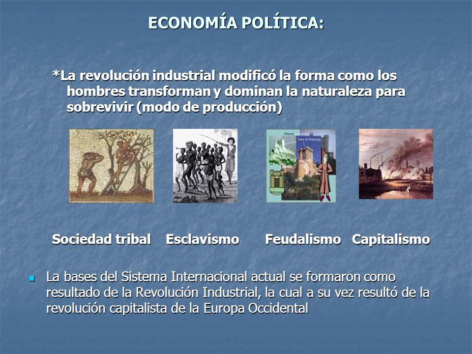 ECONOMÍA POLÍTICA: *La revolución industrial modificó la forma como los hombres transforman y dominan la naturaleza para sobrevivir (modo de producció