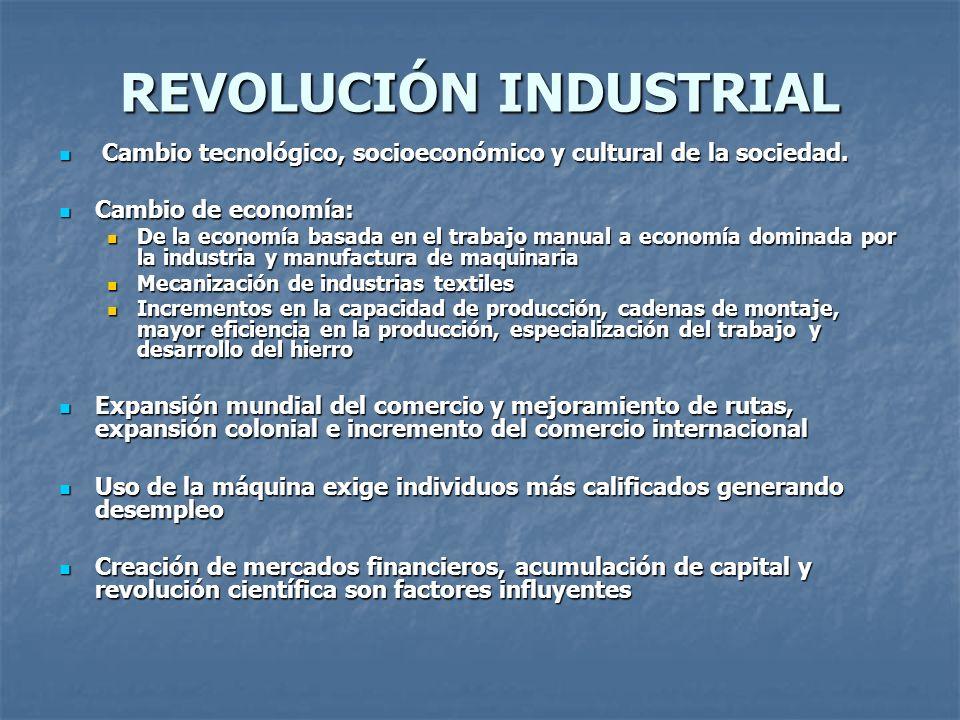 REVOLUCIÓN INDUSTRIAL Cambio tecnológico, socioeconómico y cultural de la sociedad. Cambio tecnológico, socioeconómico y cultural de la sociedad. Camb