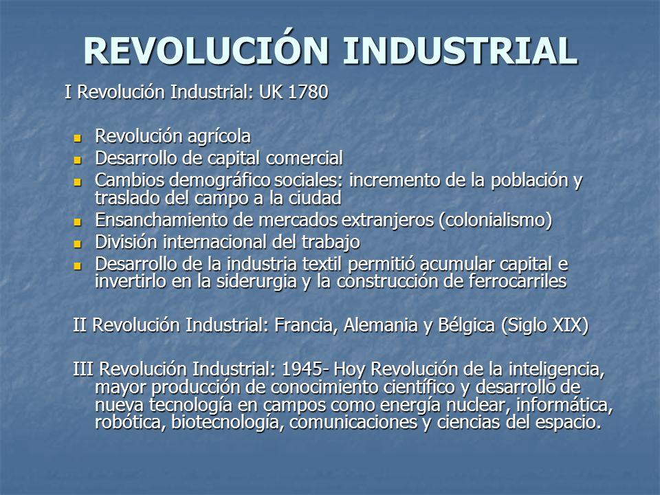 REVOLUCIÓN INDUSTRIAL I Revolución Industrial: UK 1780 Revolución agrícola Revolución agrícola Desarrollo de capital comercial Desarrollo de capital c