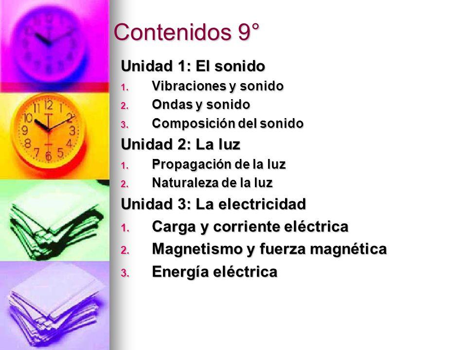 Unidad 1: El sonido 1. Vibraciones y sonido 2. Ondas y sonido 3. Composición del sonido Unidad 2: La luz 1. Propagación de la luz 2. Naturaleza de la