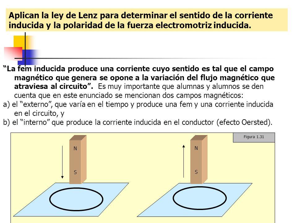 Aplican la ley de Lenz para determinar el sentido de la corriente inducida y la polaridad de la fuerza electromotriz inducida. Figura 1.31 NSS NSS NSS