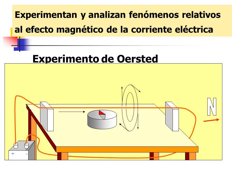 Experimentan y analizan fenómenos relativos al efecto magnético de la corriente eléctrica Experimento de Oersted + -
