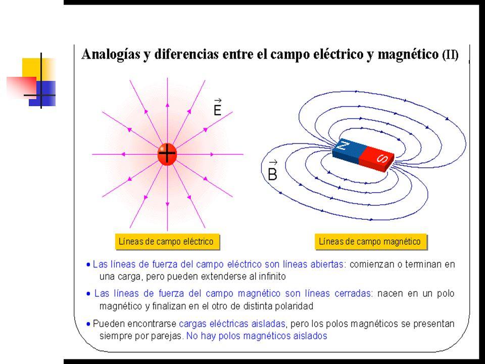 Observan y analizan la fuerza magnética sobre un conductor que porta corriente eléctrica y que se encuentra perpendicular a un campo magnético homogéneo.