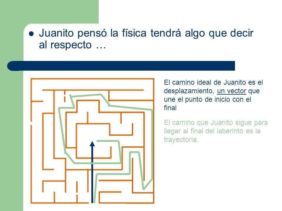 Juanito pensó la física tendrá algo que decir al respecto … El camino ideal de Juanito es el desplazamiento, un vector que une el punto de inicio con