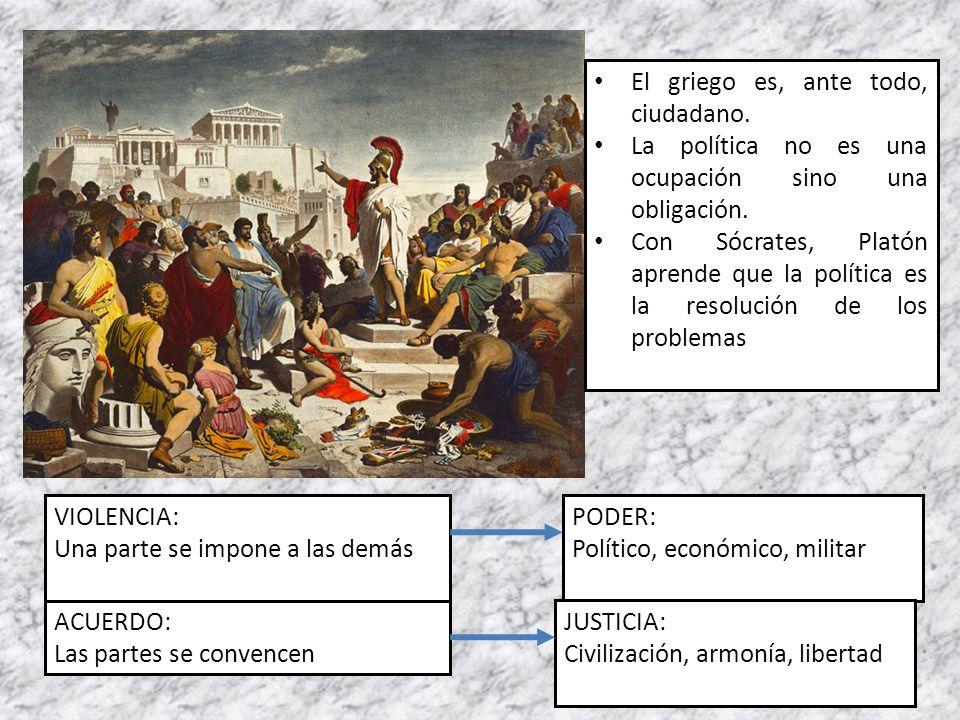 El griego es, ante todo, ciudadano. La política no es una ocupación sino una obligación. Con Sócrates, Platón aprende que la política es la resolución