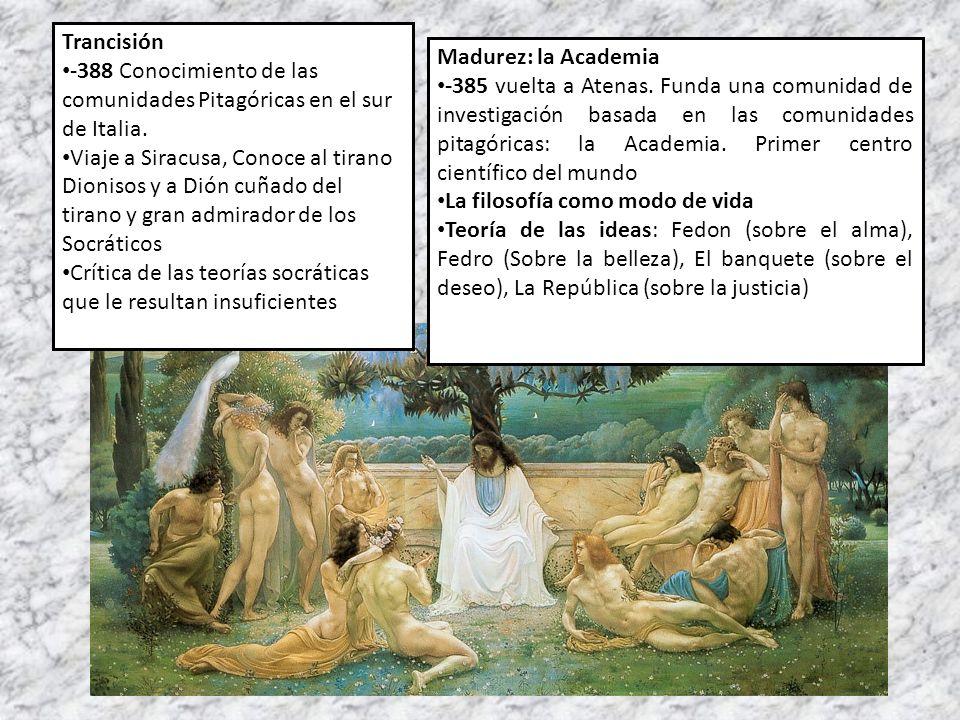Trancisión -388 Conocimiento de las comunidades Pitagóricas en el sur de Italia. Viaje a Siracusa, Conoce al tirano Dionisos y a Dión cuñado del tiran