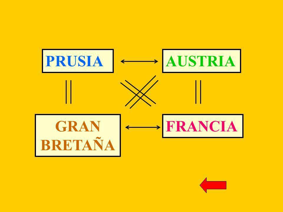 PRUSIAAUSTRIA GRAN BRETAÑA FRANCIA