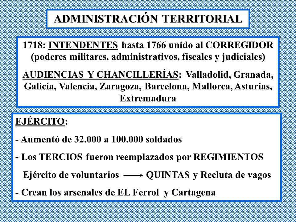 ADMINISTRACIÓN TERRITORIAL 1718: INTENDENTES hasta 1766 unido al CORREGIDOR (poderes militares, administrativos, fiscales y judiciales) AUDIENCIAS Y C
