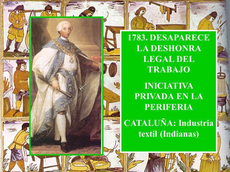 1783. DESAPARECE LA DESHONRA LEGAL DEL TRABAJO INICIATIVA PRIVADA EN LA PERIFERIA CATALUÑA: Industria textil (Indianas)