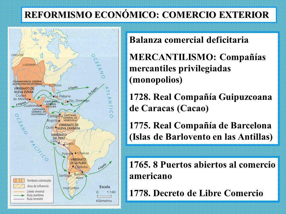 REFORMISMO ECONÓMICO: COMERCIO EXTERIOR Balanza comercial deficitaria MERCANTILISMO: Compañías mercantiles privilegiadas (monopolios) 1728. Real Compa
