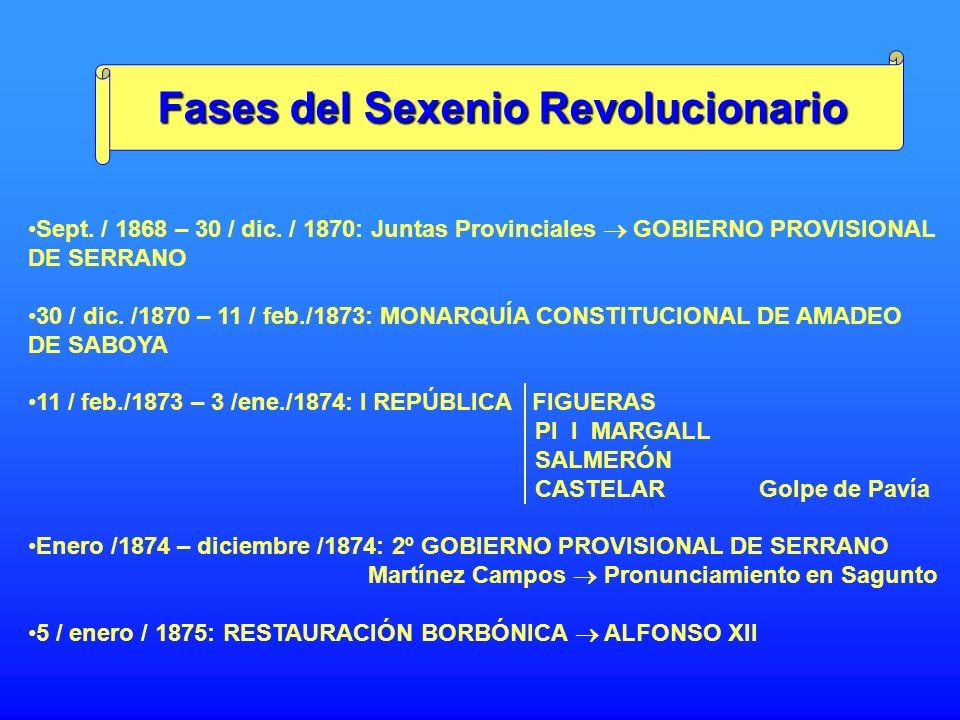 Sept. / 1868 – 30 / dic. / 1870: Juntas Provinciales GOBIERNO PROVISIONAL DE SERRANO 30 / dic. /1870 – 11 / feb./1873: MONARQUÍA CONSTITUCIONAL DE AMA