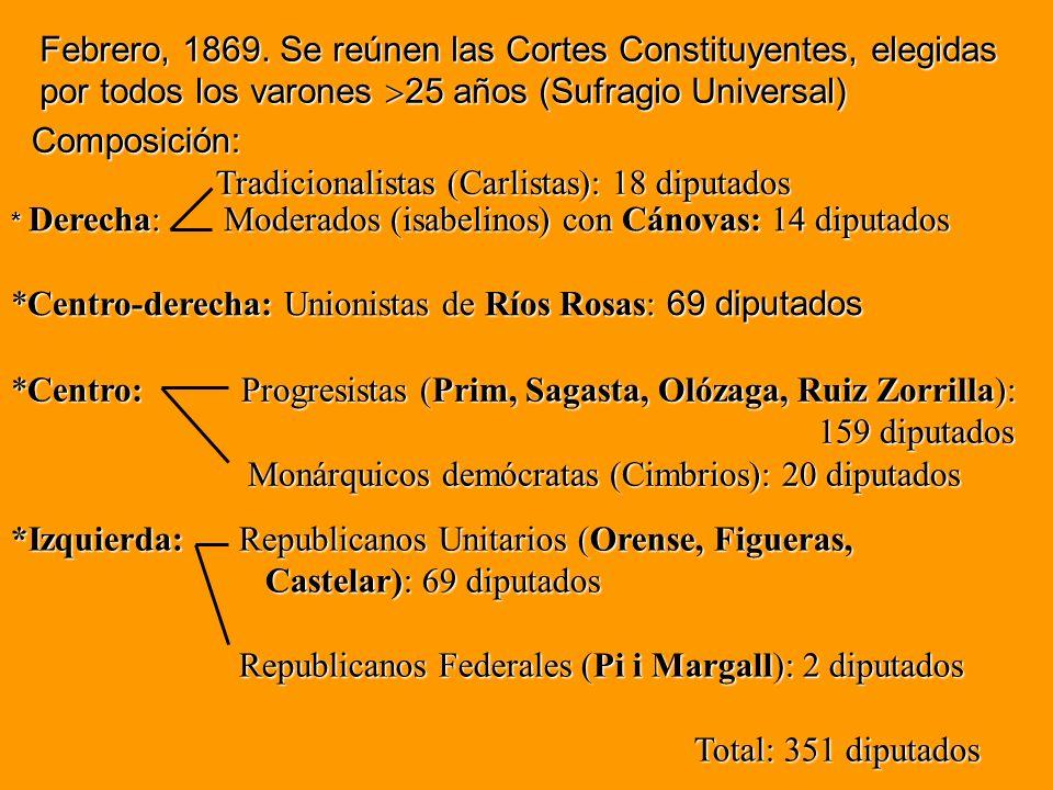 Febrero, 1869. Se reúnen las Cortes Constituyentes, elegidas por todos los varones 25 años (Sufragio Universal) Composición: Tradicionalistas (Carlist