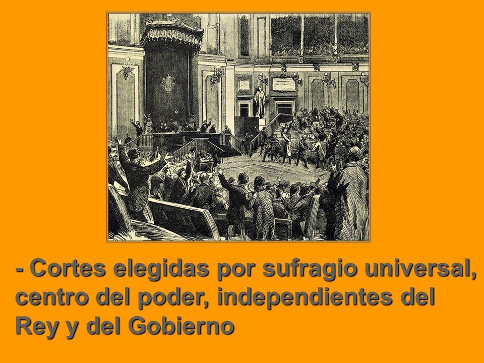 - Cortes elegidas por sufragio universal, centro del poder, independientes del Rey y del Gobierno