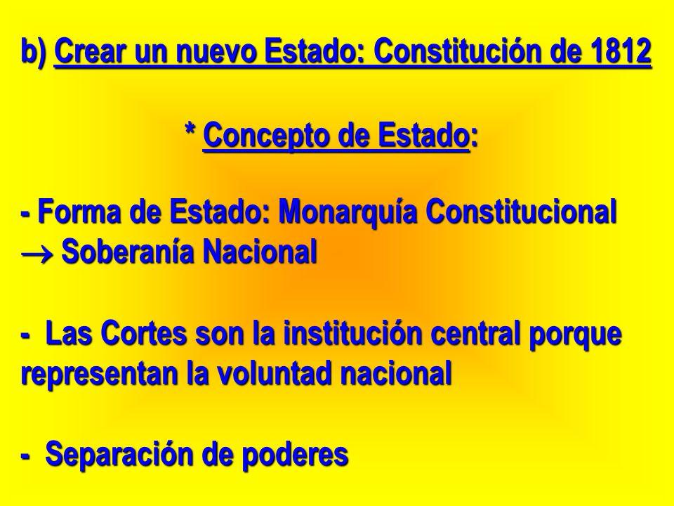 * Concepto de Estado: - Forma de Estado: Monarquía Constitucional Soberanía Nacional - Las Cortes son la institución central porque representan la vol