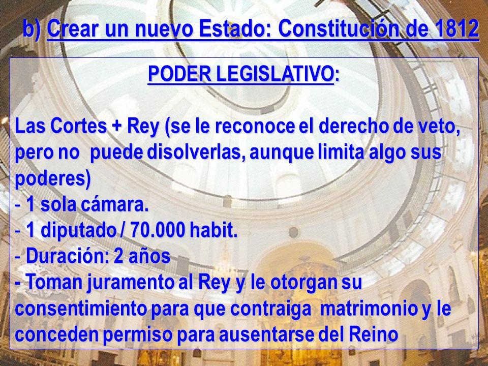 PODER LEGISLATIVO: Las Cortes + Rey (se le reconoce el derecho de veto, pero no puede disolverlas, aunque limita algo sus poderes) - 1 sola cámara. -