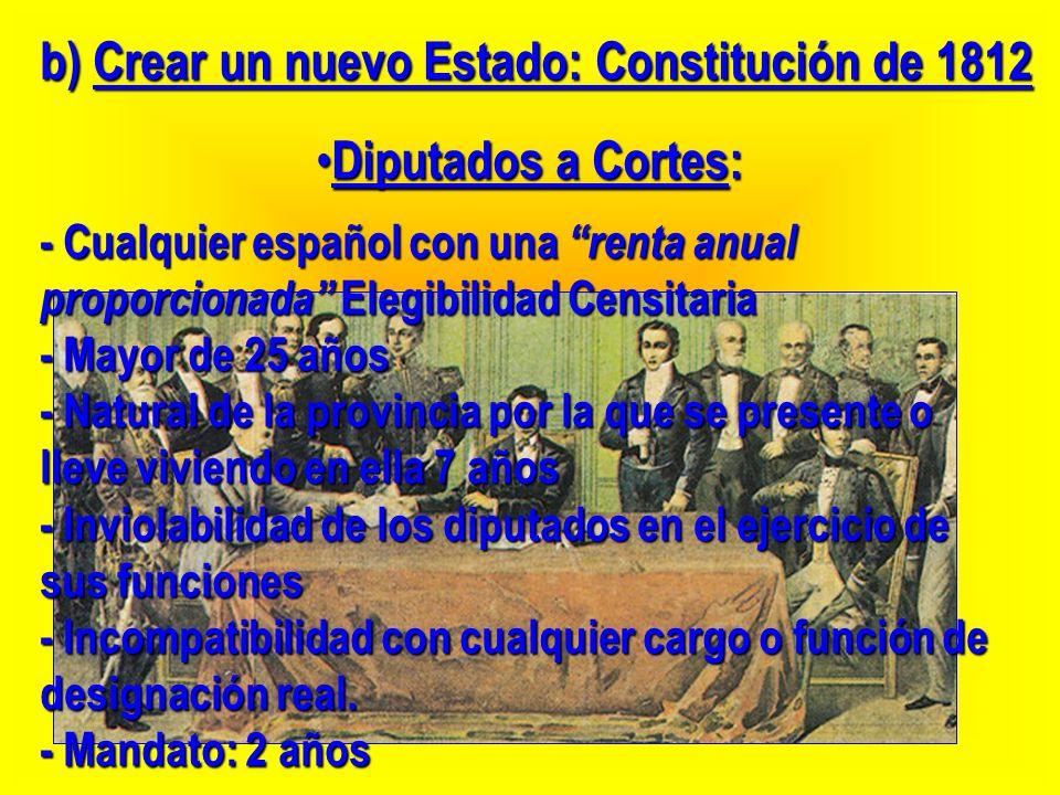 b) Crear un nuevo Estado: Constitución de 1812 Diputados a Cortes: Diputados a Cortes: - Cualquier español con una renta anual proporcionada Elegibili