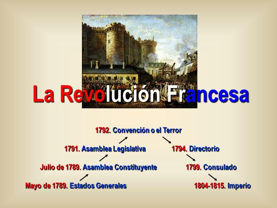 1792. Convención o el Terror 1791. Asamblea Legislativa 1794. Directorio 1791. Asamblea Legislativa 1794. Directorio Julio de 1789. Asamblea Constituy