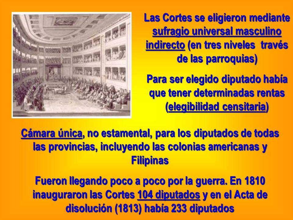 Las Cortes se eligieron mediante sufragio universal masculino indirecto (en tres niveles través de las parroquias) Para ser elegido diputado había que