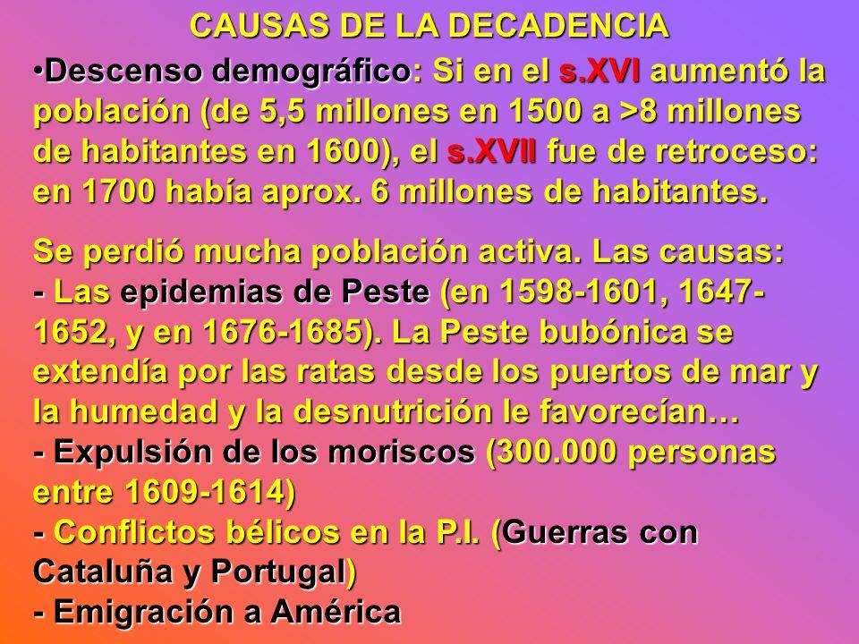CAUSAS DE LA DECADENCIA Descenso demográfico: Si en el s.XVI aumentó la población (de 5,5 millones en 1500 a >8 millones de habitantes en 1600), el s.
