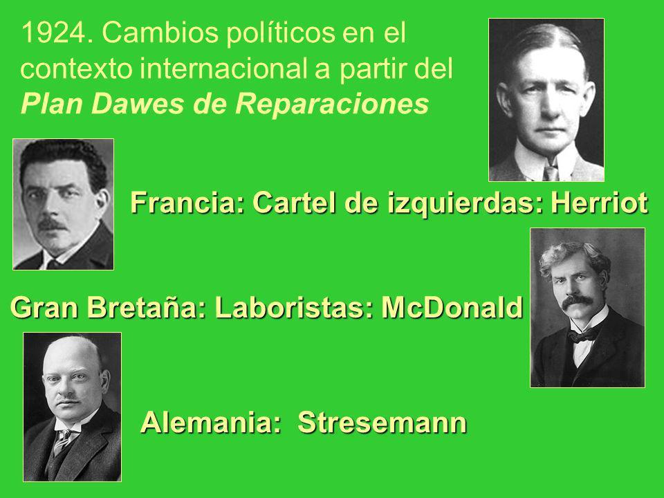 1924. Cambios políticos en el contexto internacional a partir del Plan Dawes de Reparaciones Francia: Cartel de izquierdas: Herriot Gran Bretaña: Labo