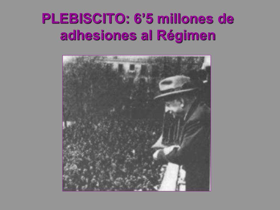 PLEBISCITO: 65 millones de adhesiones al Régimen