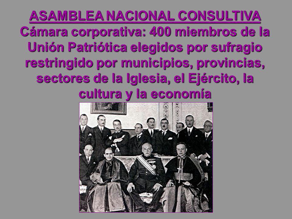 ASAMBLEA NACIONAL CONSULTIVA Cámara corporativa: 400 miembros de la Unión Patriótica elegidos por sufragio restringido por municipios, provincias, sec