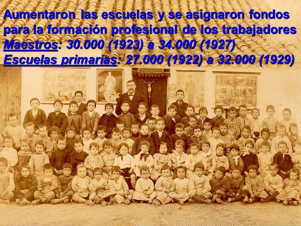 Aumentaron las escuelas y se asignaron fondos para la formación profesional de los trabajadores Maestros: 30.000 (1923) a 34.000 (1927) Escuelas prima