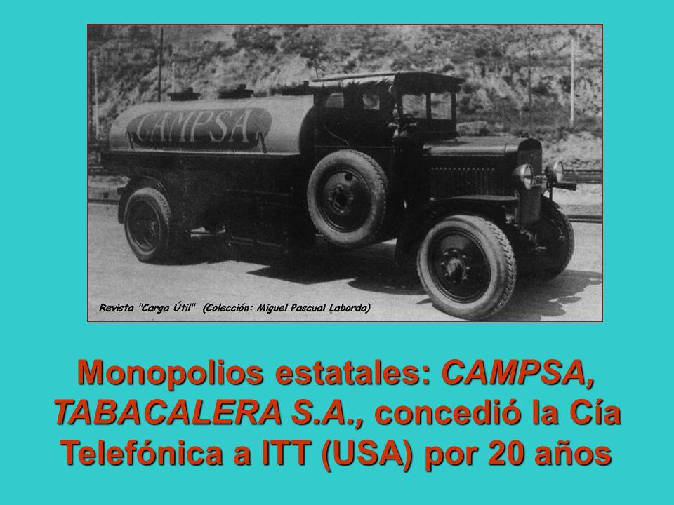 Monopolios estatales: CAMPSA, TABACALERA S.A., concedió la Cía Telefónica a ITT (USA) por 20 años