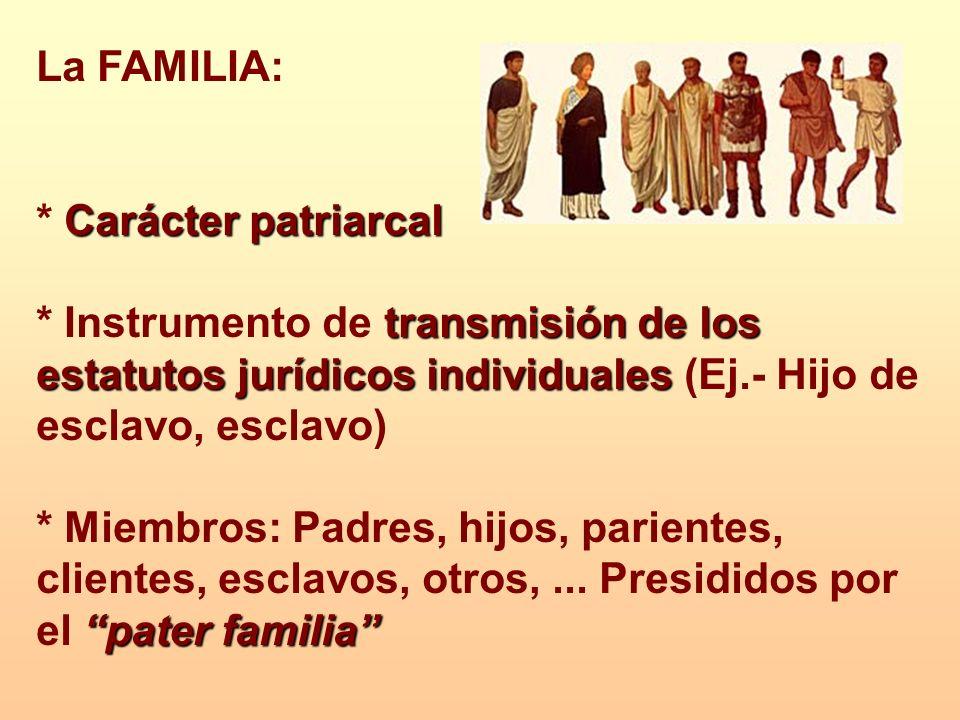 La FAMILIA: Carácter patriarcal * Carácter patriarcal transmisión de los estatutos jurídicos individuales * Instrumento de transmisión de los estatuto