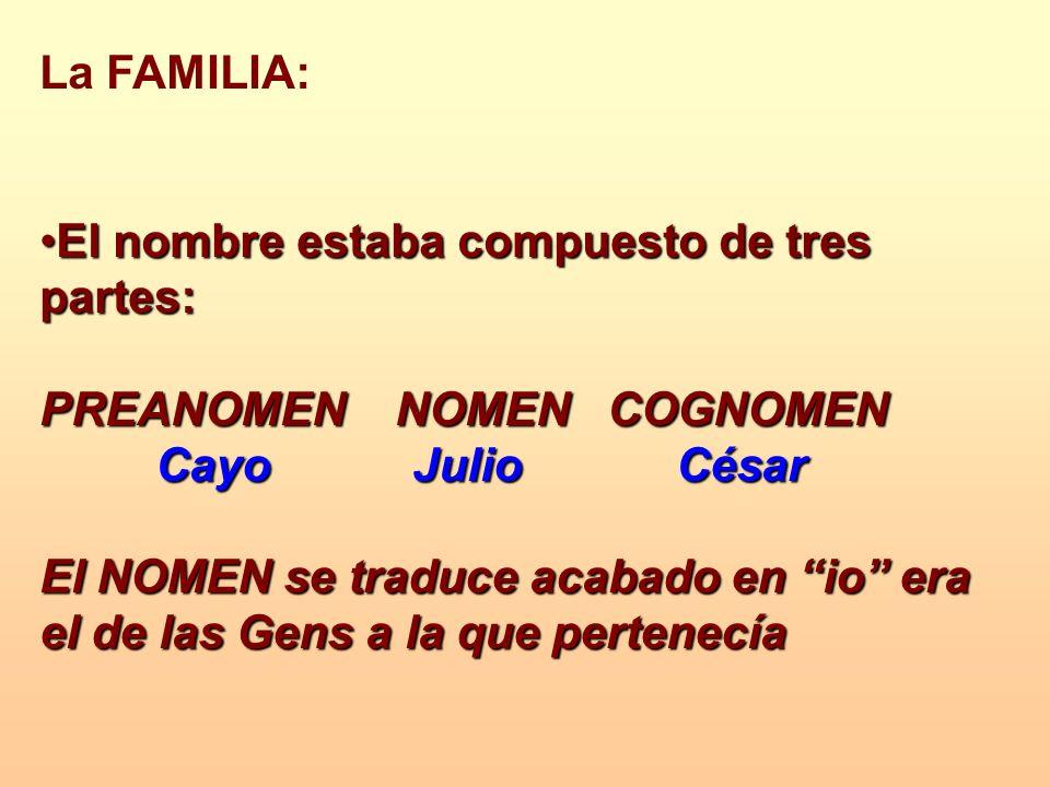 La FAMILIA: El nombre estaba compuesto de tres partes:El nombre estaba compuesto de tres partes: PREANOMEN NOMEN COGNOMEN Cayo Julio César Cayo Julio
