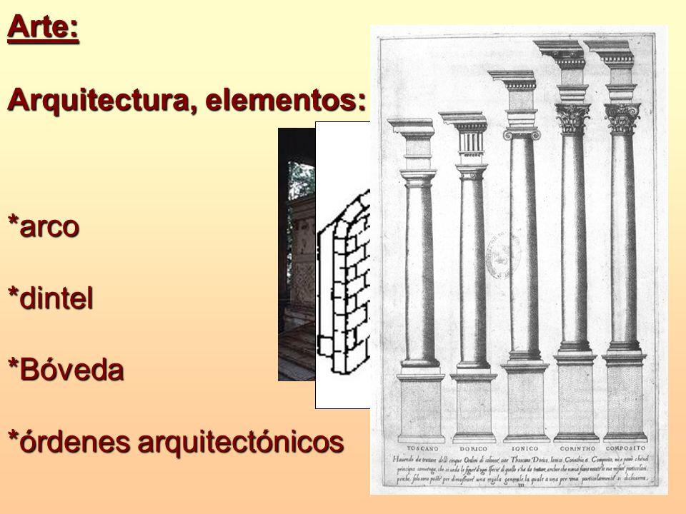 Arte: Arquitectura,elementos: Arquitectura, elementos: *arco*dintel*Bóveda *órdenes arquitectónicos