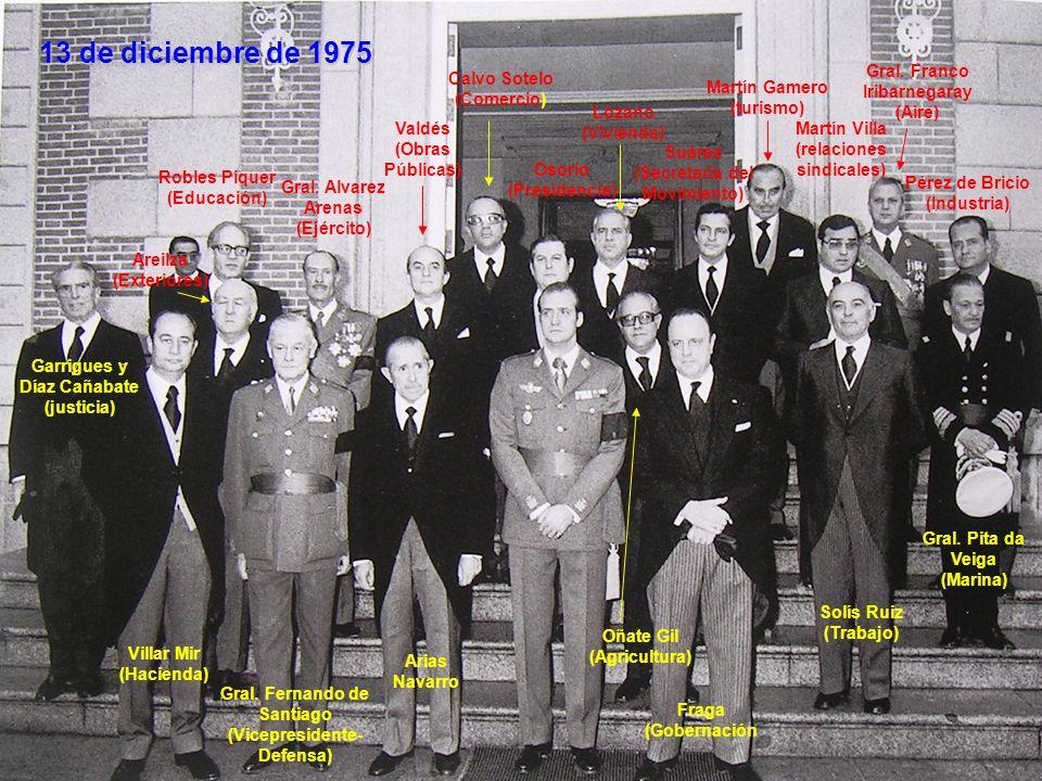 Garrigues y Díaz Cañabate (justicia) Villar Mir (Hacienda) Robles Piquer (Educación) Areilza (Exteriores) Gral. Fernando de Santiago (Vicepresidente-