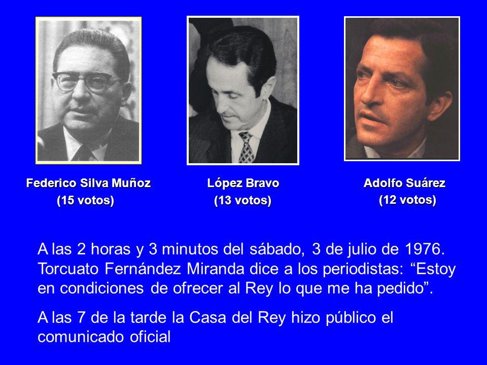 Adolfo Suárez López Bravo Federico Silva Muñoz (15 votos) (13 votos) (12 votos) A las 2 horas y 3 minutos del sábado, 3 de julio de 1976. Torcuato Fer