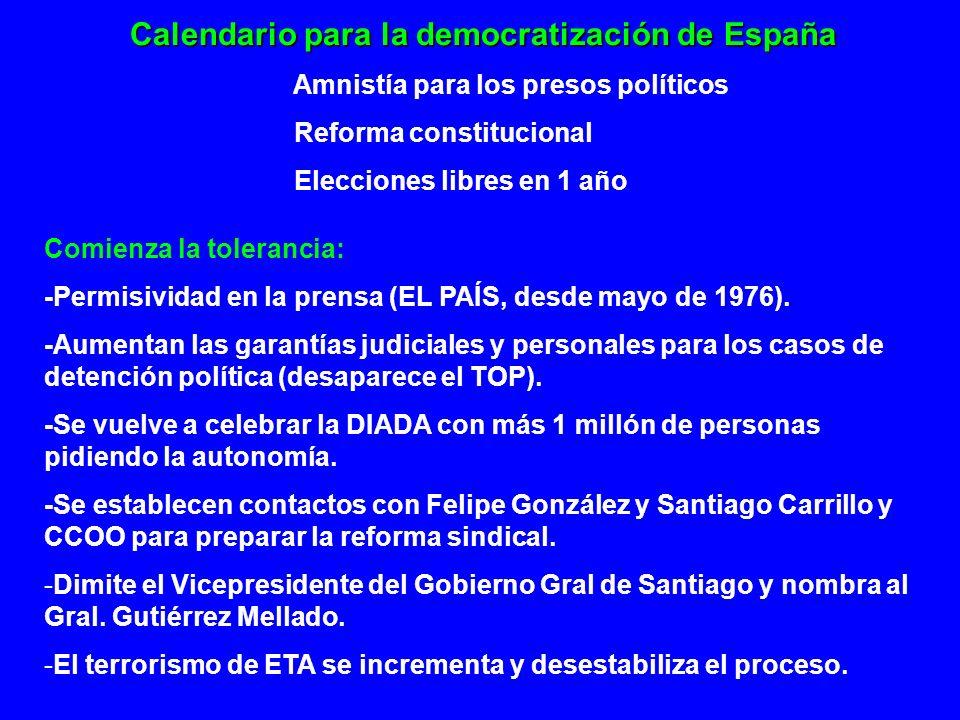 Calendario para la democratización de España Amnistía para los presos políticos Reforma constitucional Elecciones libres en 1 año Comienza la toleranc