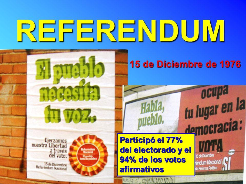 REFERENDUM 15 de Diciembre de 1976 Participó el 77% del electorado y el 94% de los votos afirmativos