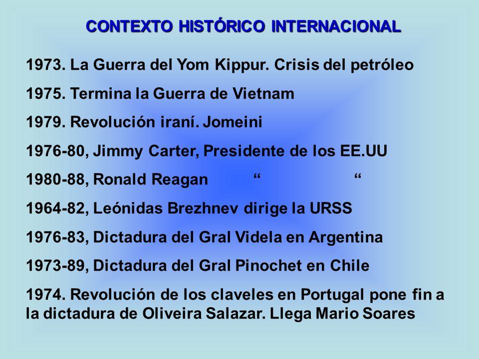 CONTEXTO HISTÓRICO INTERNACIONAL 1973. La Guerra del Yom Kippur. Crisis del petróleo 1975. Termina la Guerra de Vietnam 1979. Revolución iraní. Jomein