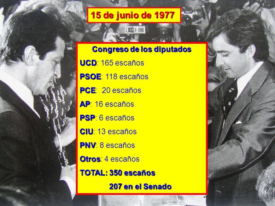 Congreso de los diputados UCD UCD: 165 escaños PSOE PSOE: 118 escaños PCE PCE: 20 escaños AP AP: 16 escaños PSP PSP: 6 escaños CIU CIU: 13 escaños PNV