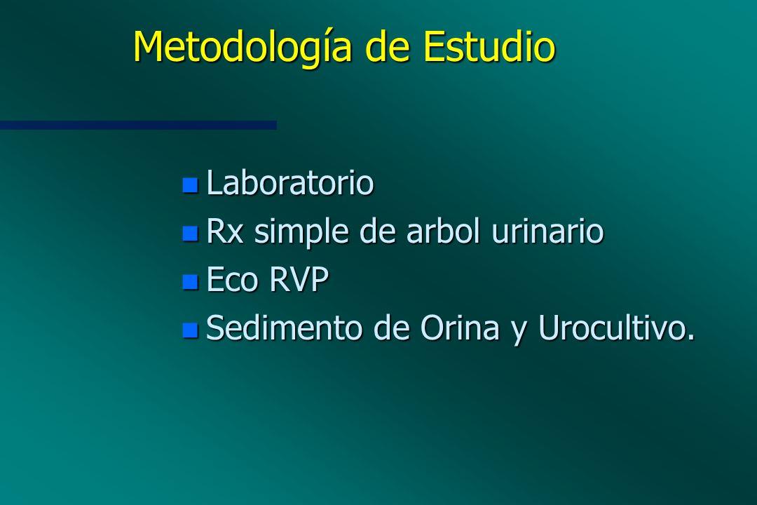 Metodología de Estudio n Laboratorio n Rx simple de arbol urinario n Eco RVP n Sedimento de Orina y Urocultivo.