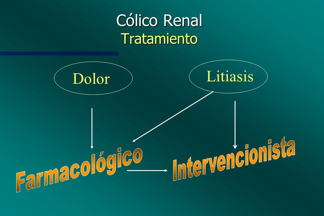 Cólico Renal Tratamiento Dolor Litiasis
