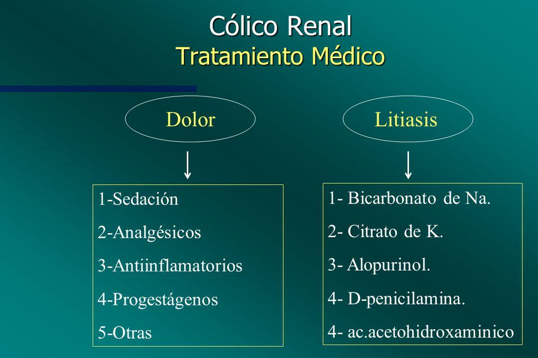 Cólico Renal Tratamiento Médico DolorLitiasis 1-Sedación 2-Analgésicos 3-Antiinflamatorios 4-Progestágenos 5-Otras 1- Bicarbonato de Na. 2- Citrato de