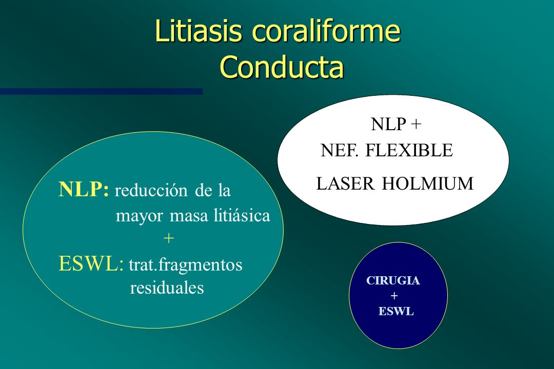 Litiasis coraliforme Conducta NLP + NEF. FLEXIBLE LASER HOLMIUM CIRUGIA + ESWL NLP: reducción de la mayor masa litiásica + ESWL: trat.fragmentos resid