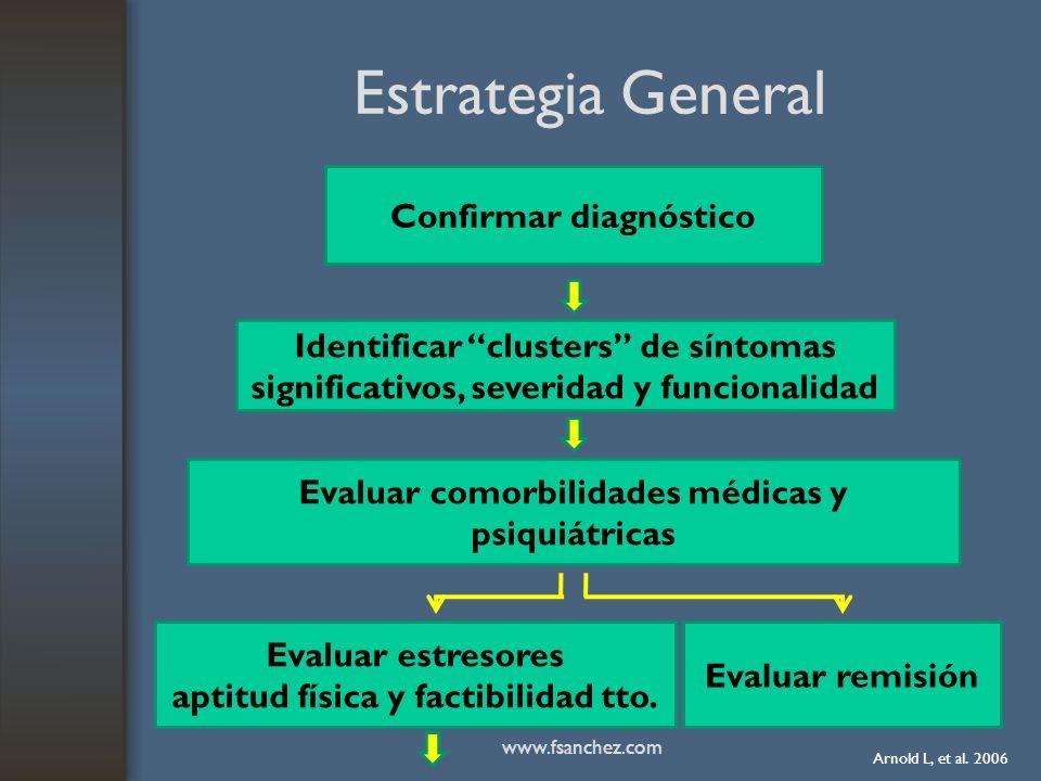 Estrategia General Confirmar diagnóstico Identificar clusters de síntomas significativos, severidad y funcionalidad Evaluar comorbilidades médicas y p