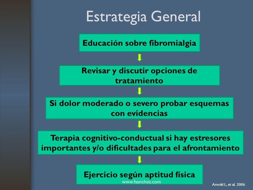 Estrategia General Educación sobre fibromialgia Revisar y discutir opciones de tratamiento Si dolor moderado o severo probar esquemas con evidencias T