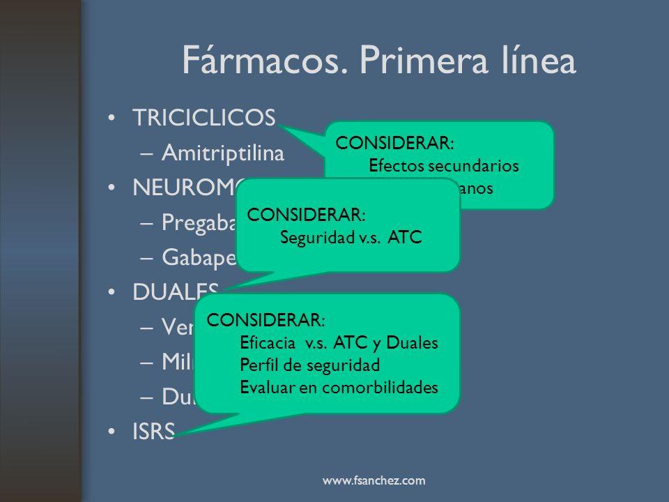 Fármacos. Primera línea TRICICLICOS –Amitriptilina NEUROMODULADORES –Pregabalina –Gabapentina DUALES –Venlafaxina –Milnacipram –Duloxetina ISRS CONSID