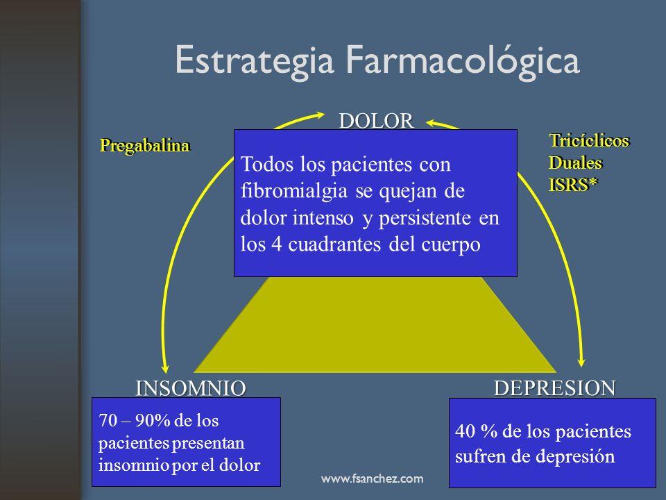 DOLOR INSOMNIO DEPRESION Pregabalina Tricíclicos Duales ISRS* Tricíclicos Duales ISRS* Estrategia Farmacológica Russell, 2006 Todos los pacientes con