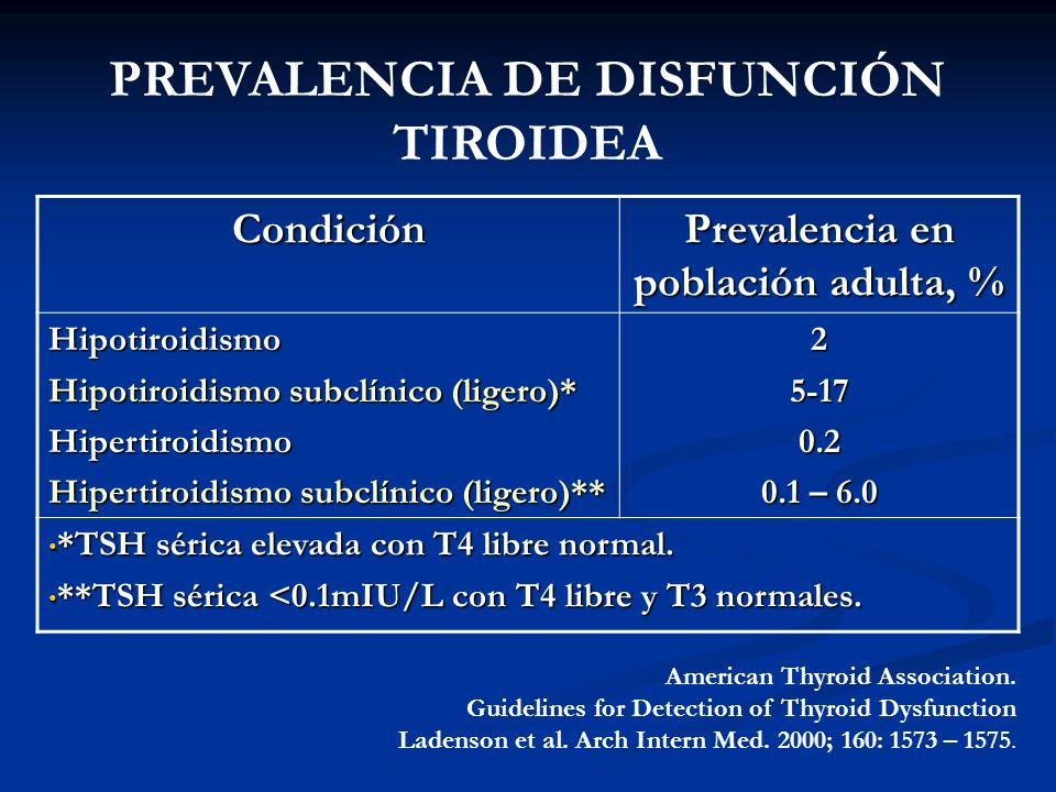 A. BURGOS M PREVALENCIA DE DISFUNCIÓN TIROIDEA Condición Prevalencia en población adulta, % Hipotiroidismo Hipotiroidismo subclínico (ligero)* Hiperti
